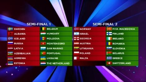 Cuadro de semifinales  de Eurovision 2014 despues del sorteo de hoy.
