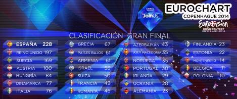 clasificaicion_final