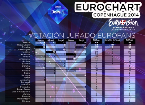 VOTACION_EUROFAN_Final