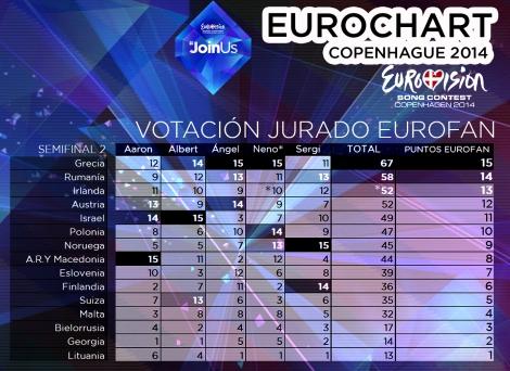 VOTACION_EUROFAN_SEMI2_3