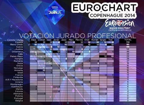 VOTACION_JURADO_Final