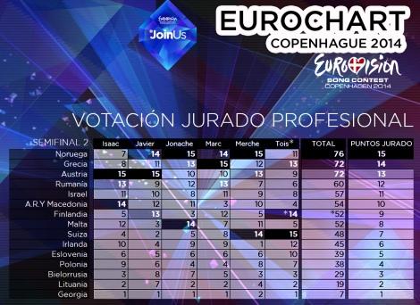 VOTACION_JURADO_SEMI2_3