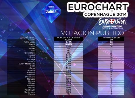 VOTACION_pÚBLICO_FINAL_ING